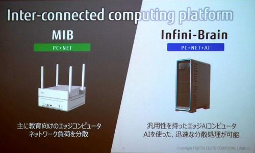 FCCLの新領域プラットフォーム「ICCP」を実現するための製品「MIB」と「Infini-Brain」
