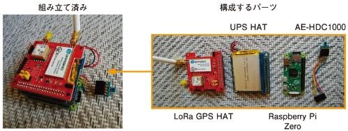 図2 上空装置と地上センサーの外観