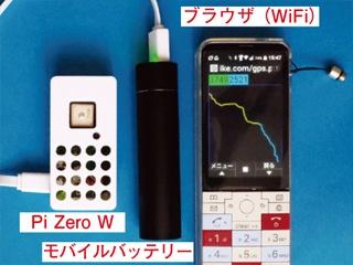 位置情報を同行の登山者のスマホや携帯と共有、ラズパイを無線アクセスポイント化して情報発信