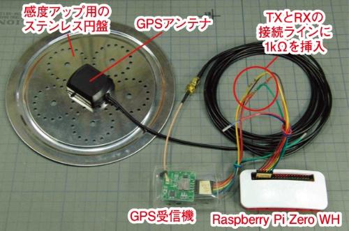 図1 GPS受信機とアンテナを接続した状態
