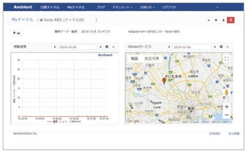 図2 位置情報をWebで表示