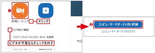 <b>図2</b> アプリが起動するとホーム画面が表示されるので「新規ミーティング」を選ぶ(1)。2回目以降は前回利用したときの設定がそのまま残るため、ビデオが不要なときはメニューから「ビデオありで開始」のチェックを外す。次の画面で「コンピューターでオーディオに参加」を選ぶと ミーティングが始まる(2)