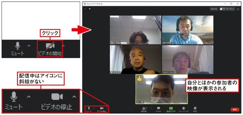 <b>図1</b> Webカメラを利用するには下部のメニューから「ビデオの開始」をクリックする。アイコンに斜線が ないときは配信中だ
