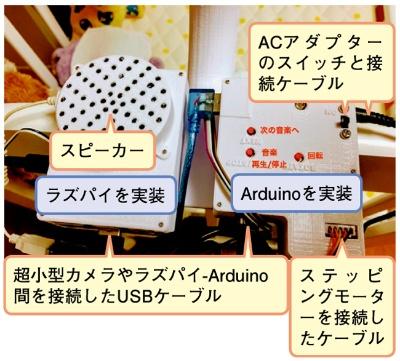図2 本体下部に取り付けたスピーカー(左)と操作パネル(右)