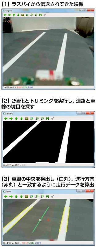 図4 画像処理から走行データを決定するまでの手順