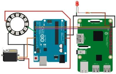 図1 Arduino(右)を使って制御