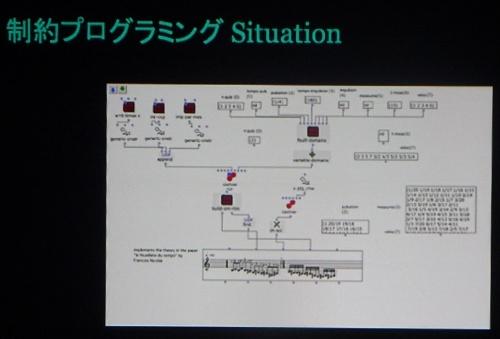 後藤氏は音楽作成用のビジュアルプログラミング言語「OpenMusic」を使って作曲した。OpenMusicには、それぞれ異なったアルゴリズムで作曲するライブラリーが存在している