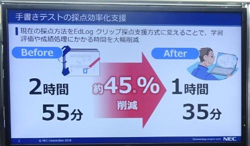 1学年117人の英語の定期テストで利用したところ、採点や集計にかかる時間を約45%削減できた