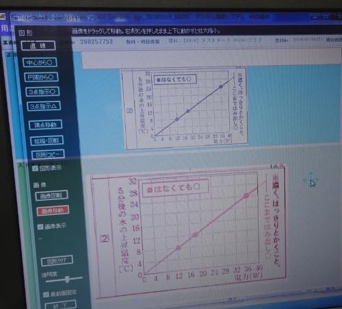 作図の答案の上に正解の図を重ねて表示する機能を備える。模範解答と重なれば、正解と判断できる