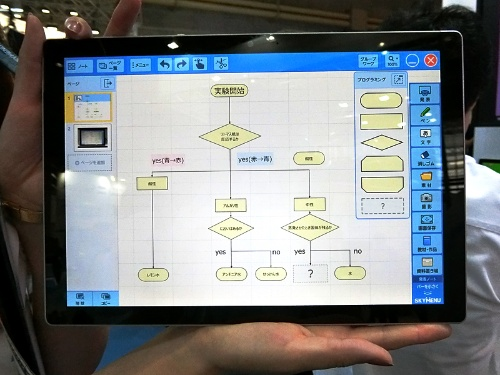 「SKYMENU Class 2018」には、プログラミング関連新機能としてフローチャートの作成機能が加わった。タブレット端末ではタッチ操作や手書き入力で使える