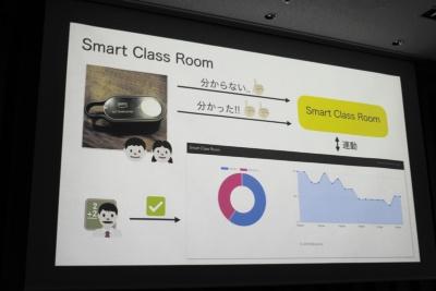 Smart Class Roomの概要。先生は手元のパソコンで、生徒たちの理解度を把握できる