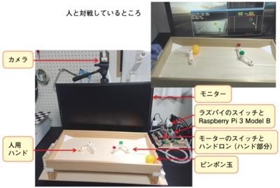 図1 グランプリを受賞した「ピンポン玉を打ち返すハンドロボット『ハンドロン』」