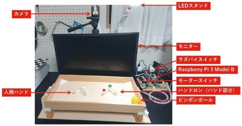 図1 「ピンポン玉の返球マシン『ハンドロン』」のシステム外観