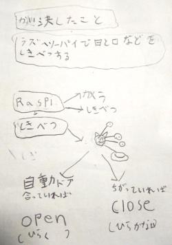 図1 「猫識別装置」の仕組み