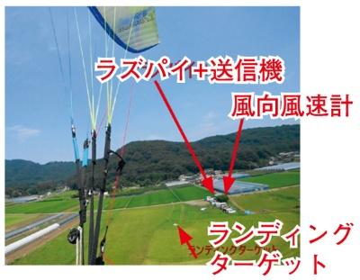 図1 地上の風の情報をパイロットに送信