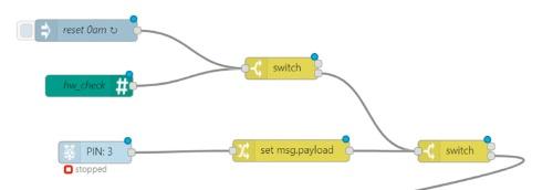 図1 enebularのプログラミング画面